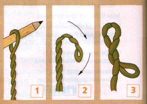 Как скрутить верёвку своими руками 67