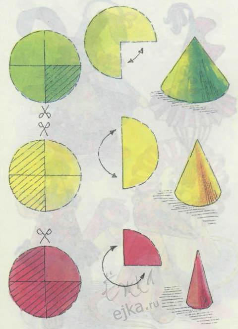 Конус схема из бумаги