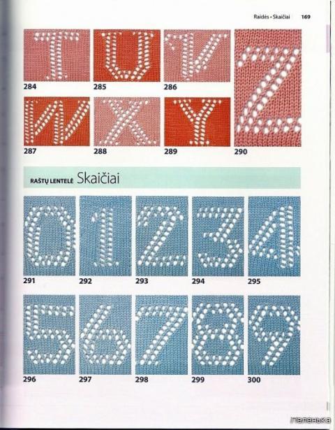 Буквы и цифры вязаные спицами