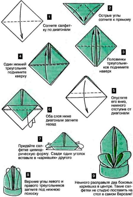 Салфетка с лилиями схема
