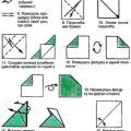 Международные условные знаки, принятые в оригами