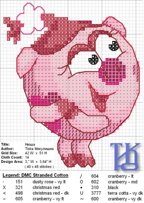 Схема вышивки Нюша 2