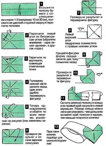 инструкция как делать кольца из дыма