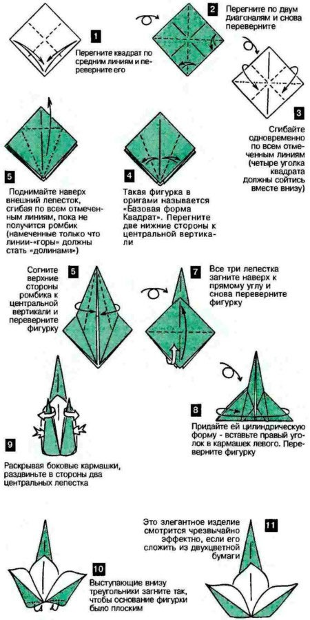 Как сделать узорную салфетку из бумаги оригами